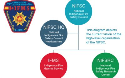 The Indigenous Fire Marshal Service (IFMS)